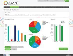 Screenshot showing AMaT System